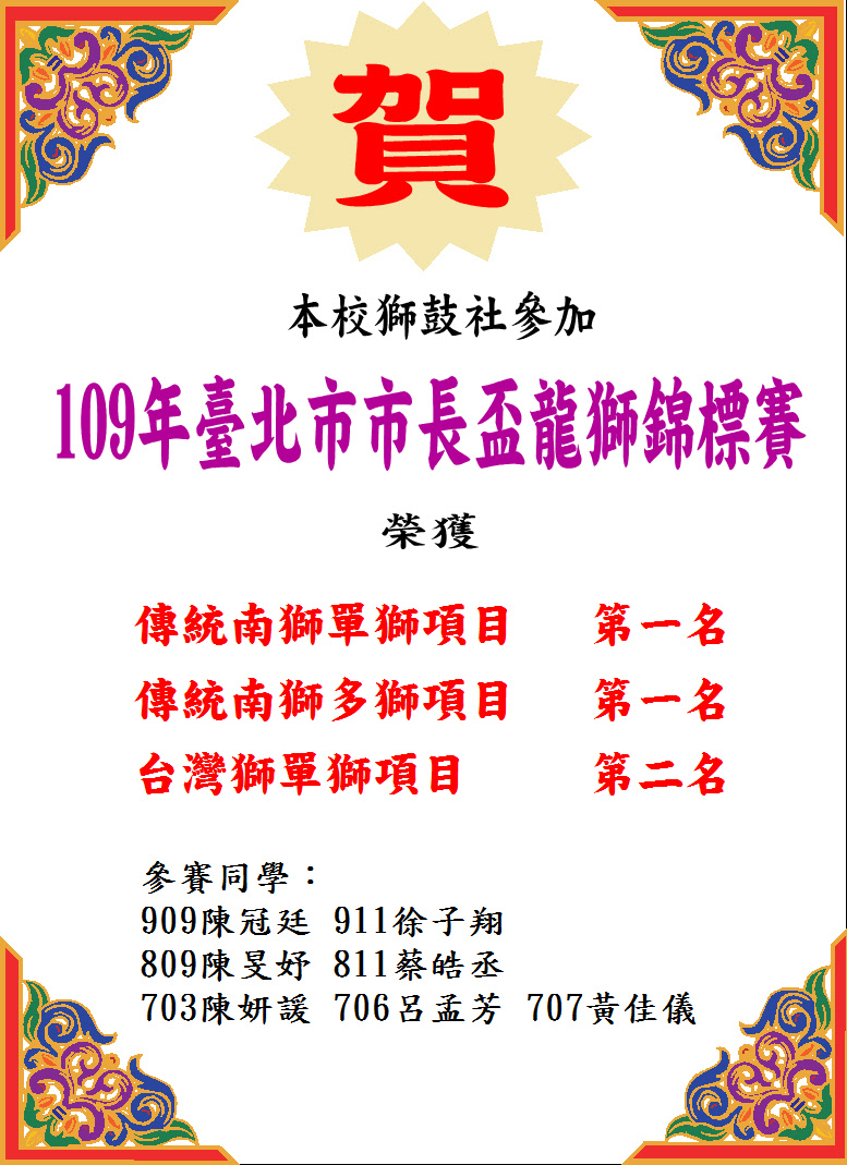 109市長盃龍獅錦標賽代表照片