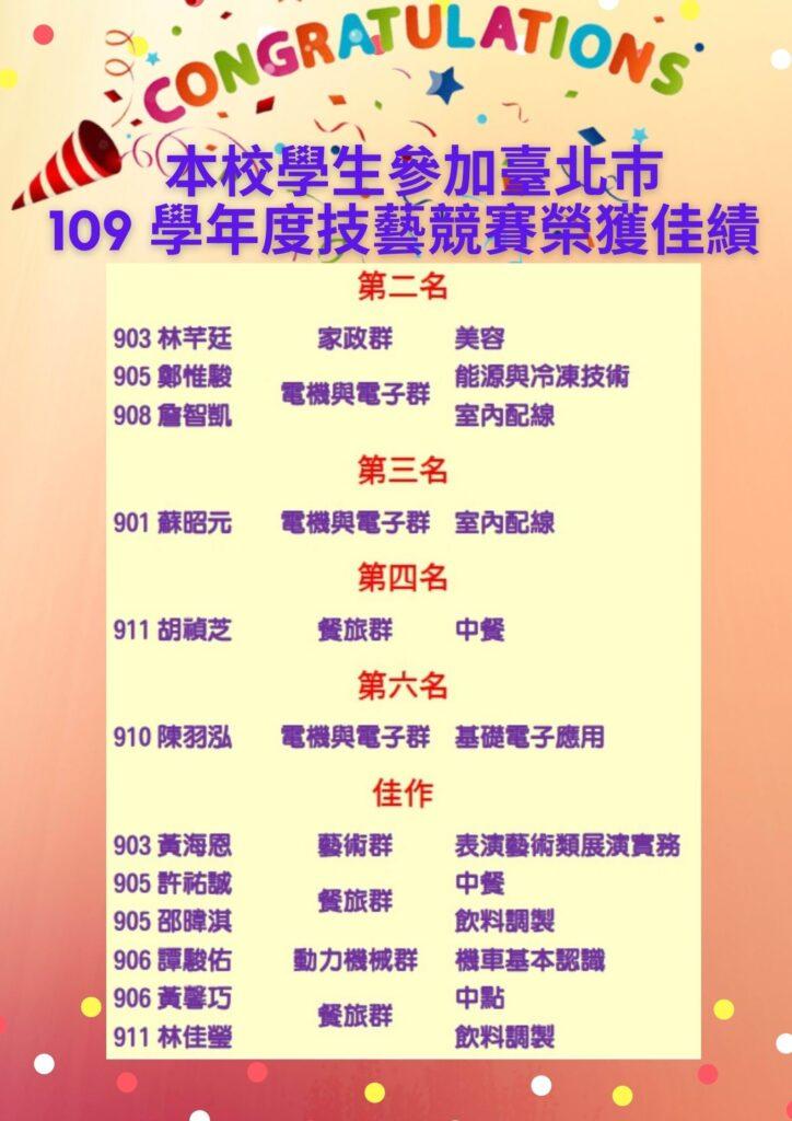 參加臺北巿109學年度國中技藝競賽榮獲佳績
