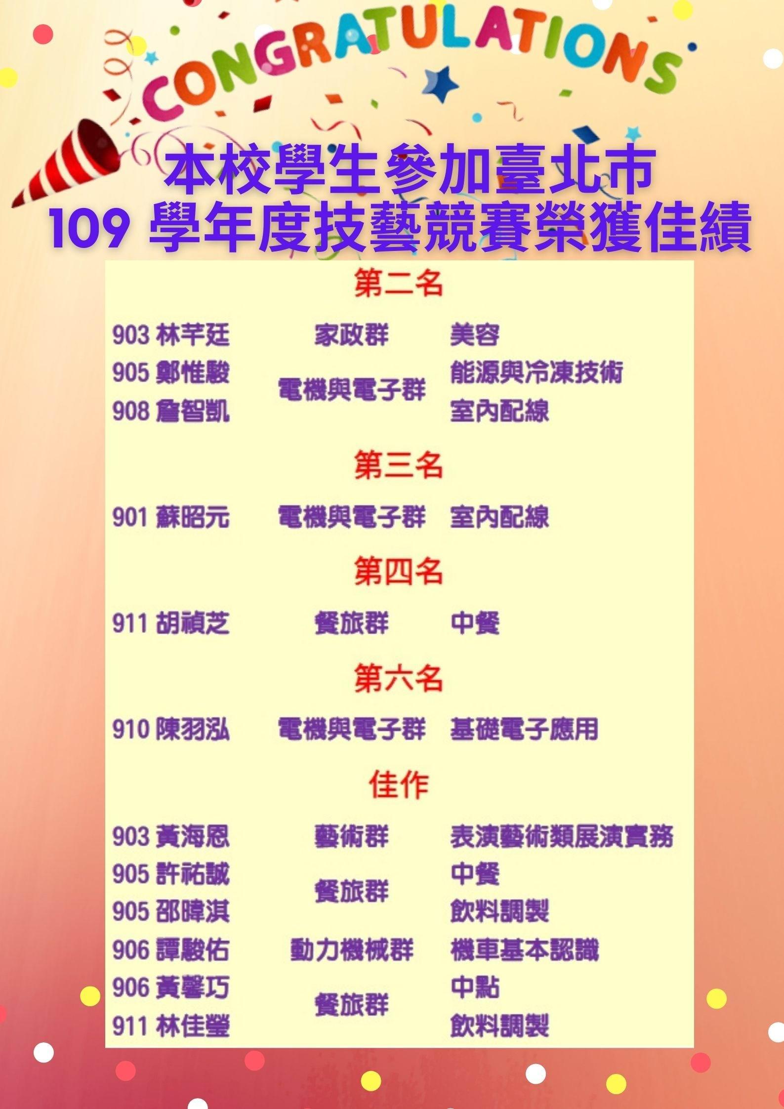 參加臺北巿109學年度國中技藝競賽榮獲佳績代表照片