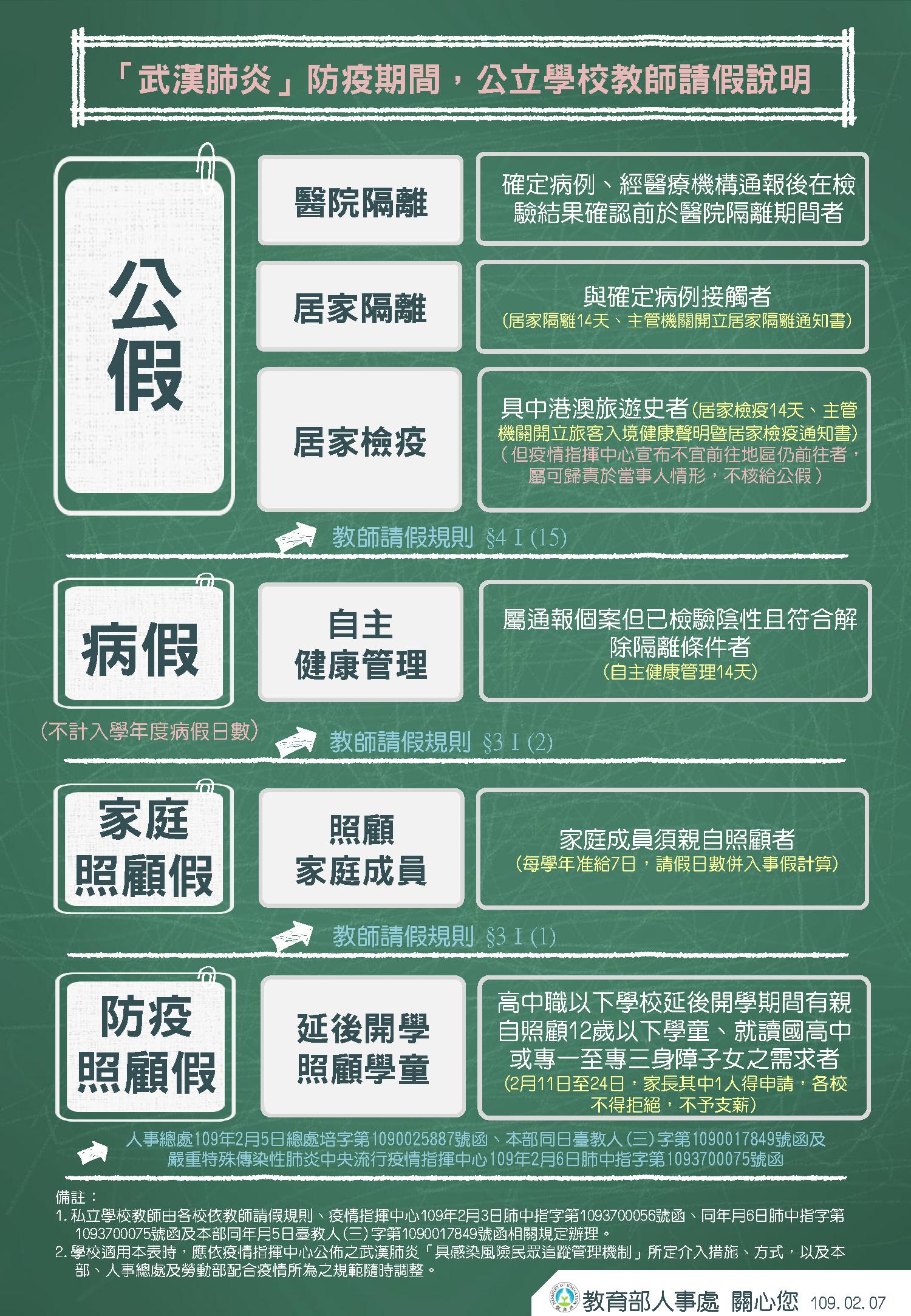 教育部人事處-武漢肺炎防疫期間,公立學校教師請假說明宣導海報