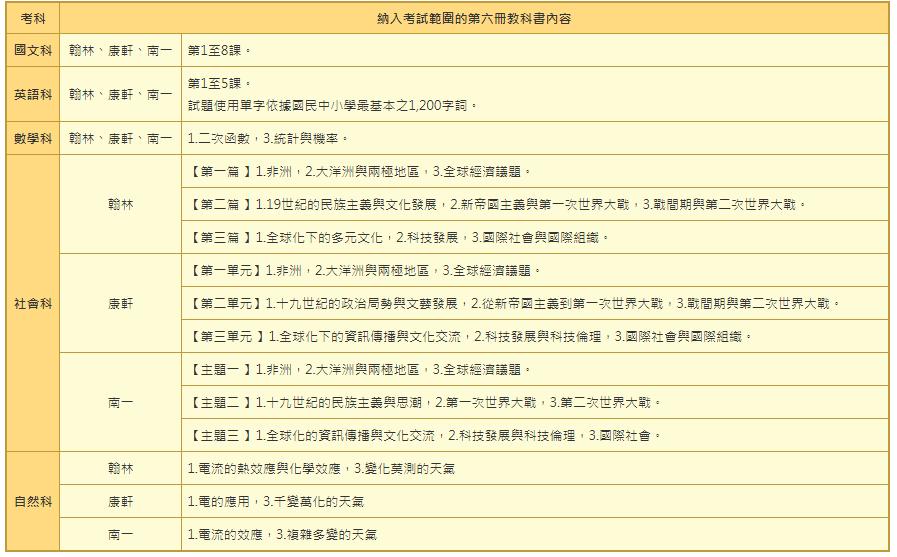 110國中教育會考範圍調整