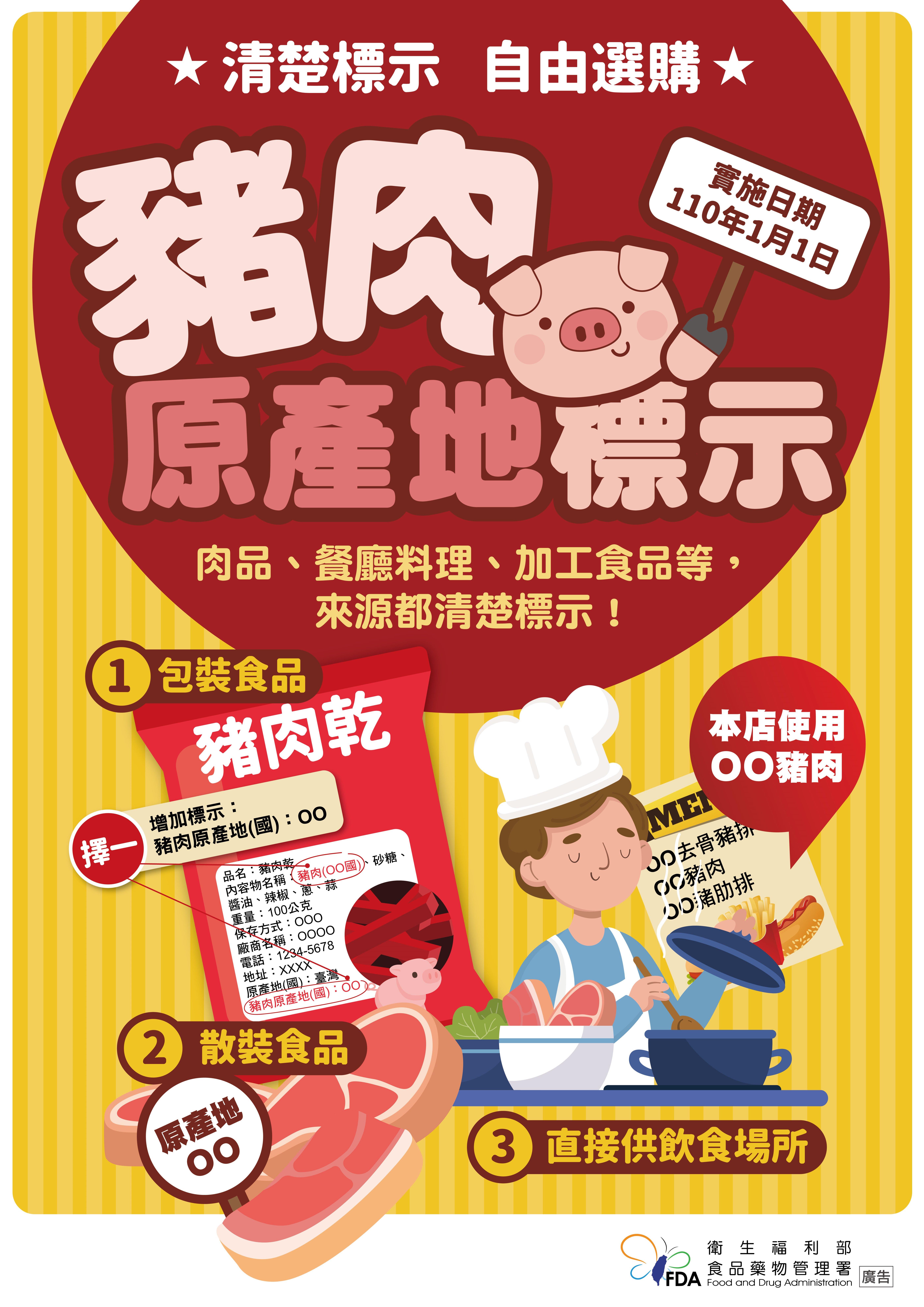 豬肉原料原產地標示規定宣導-懶人包
