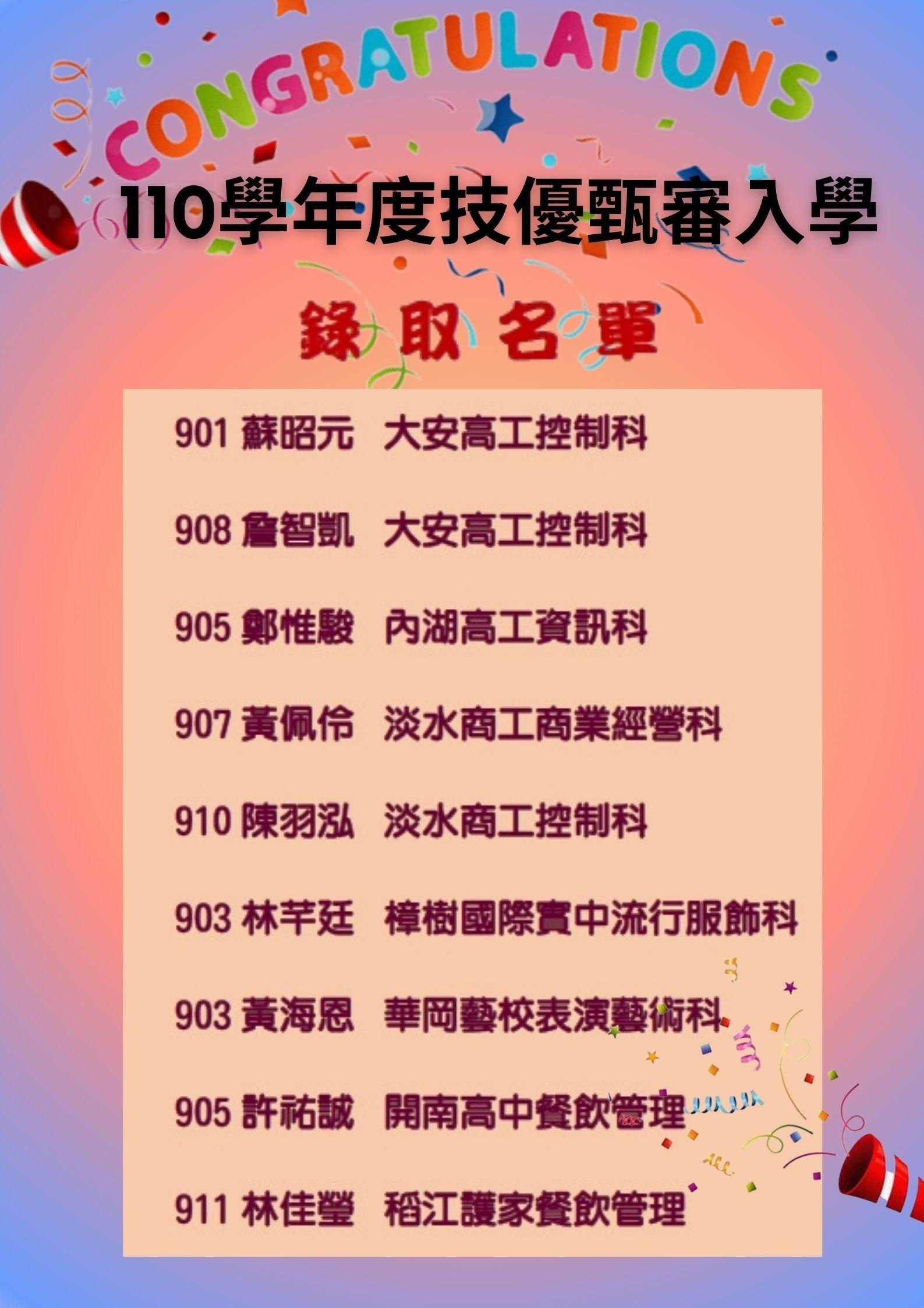 110學年度技優甄審入學海報0617
